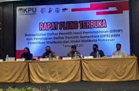 DPS Pilwalkot Makassar 899.932 Pemilih